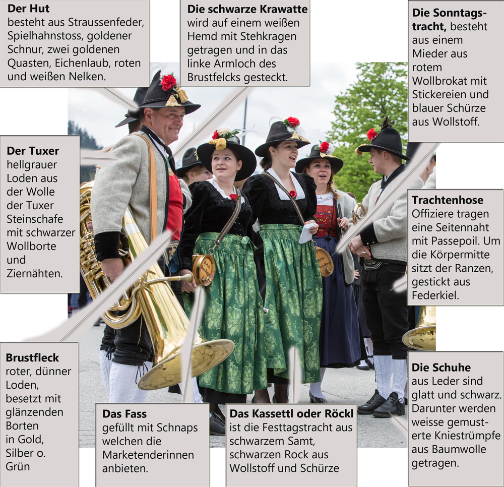 zillertaler tracht tradition