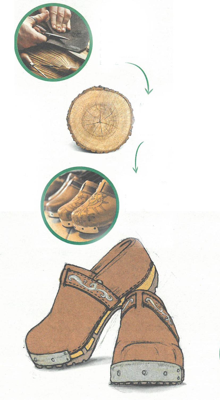 Knospen - Holzschuhe aus dem Zillertal
